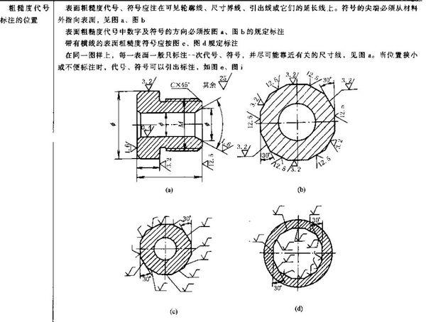 美元的符号怎么打_机械制图符号大全及其含义 - 特殊符号大全