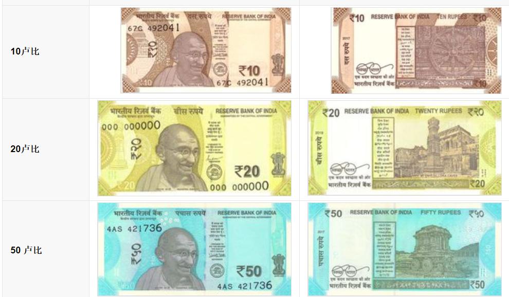 印度钱的符号