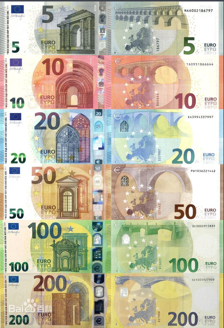 欧元纸币欣赏